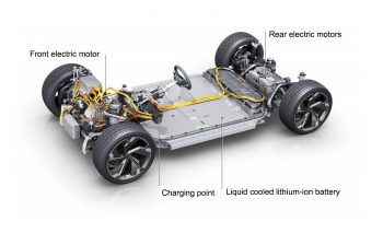 Figure 4. Extruded battery enclosure design in the skateboard style for the Audi e-tron.