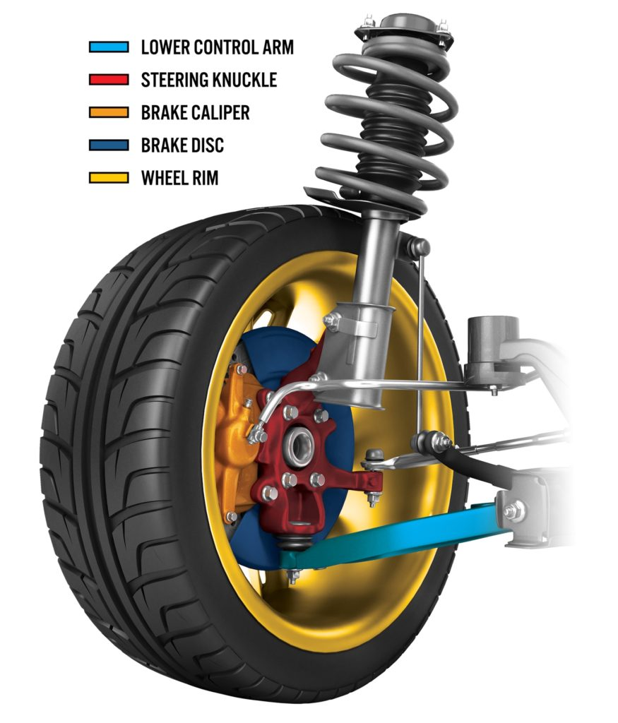 Figure 1. Front suspension with a MacPherson strut. (Source: Mayflower Consulting.)